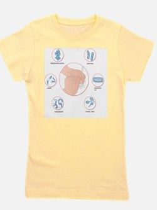 Food poisoning bacteria, artwork Girl's Tee