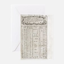 Linguistics table, 17th century Greeting Card