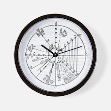 Aristotelian natural place Wall Clock