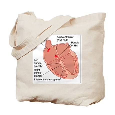Heart conduction system, artwork Tote Bag