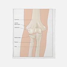 Elbow anatomy, artwork Throw Blanket