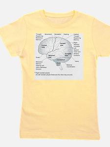 Functional areas of the brain, artwork Girl's Tee