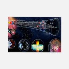 Gravitational lens Rectangle Magnet