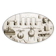 Lavoisier equipment, 1787 Decal