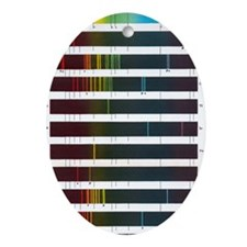 Flame emission spectra of alkali met Oval Ornament