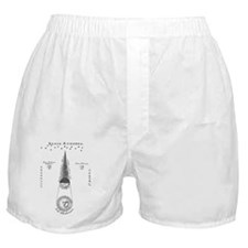 Lunar eclipse mechanism, historical a Boxer Shorts