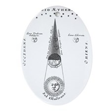 Lunar eclipse mechanism, historical  Oval Ornament