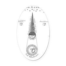 Lunar eclipse mechanism, historica Oval Car Magnet