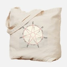 Planets and days of the week Tote Bag
