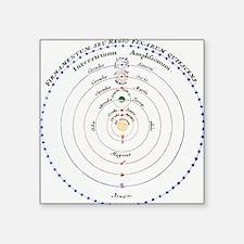 """Diagram of Copernican cosmo Square Sticker 3"""" x 3"""""""