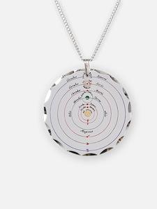 Diagram of Copernican cosmol Necklace