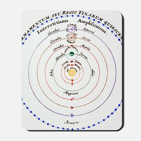 Diagram of Copernican cosmology Mousepad