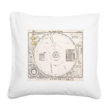 Solar system map from 1853 Square Canvas Pillow