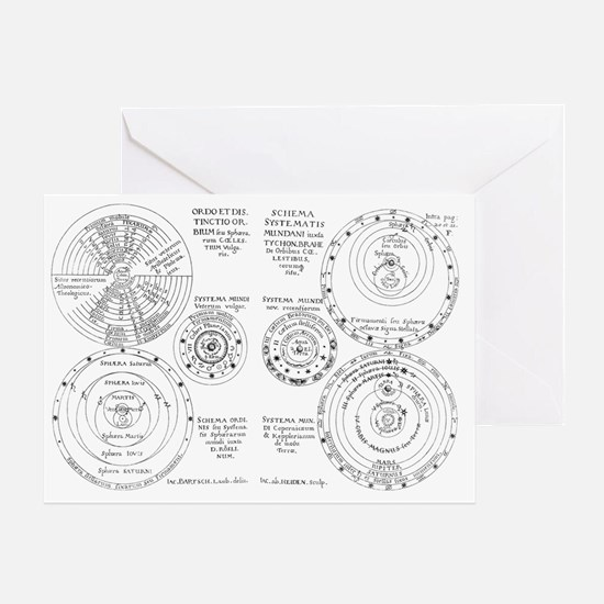 Historical cosmology Greeting Card