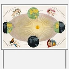 The Earth's seasons Yard Sign