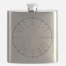 Math Clock (trig v2)(L) Flask