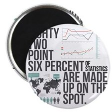 EIGHTY TWO POINT SIX PERCENT OF STATISTICS  Magnet