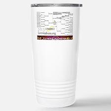 Lent Madness 2013 Brack Travel Mug