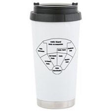 The Violist's Orchestra Travel Mug