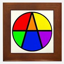 I Am An Ally Framed Tile