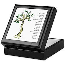 Paula's Personalized Keepsake Box