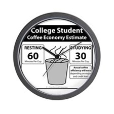 College Student Coffee Economy Wall Clock