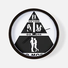 Manhood-Check-02-11-A Wall Clock