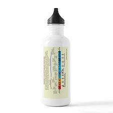 Hepatitis C Virus Sports Water Bottle