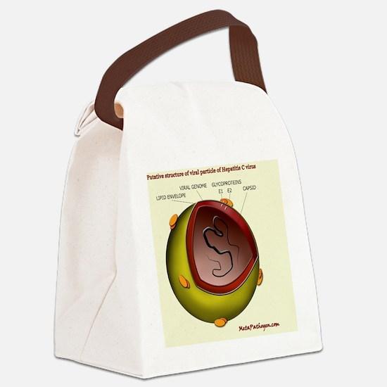 Putative HCV particle structure Canvas Lunch Bag