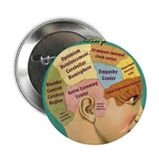 "Inside a Therapists Brain 2.25"" Button"