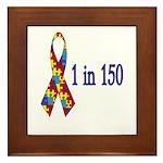 1 in 150 Framed Tile