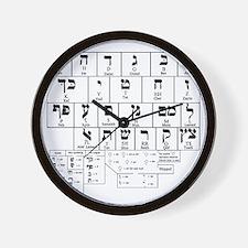 Hebrew Alphabet Wall Clock