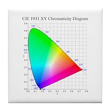 Chromaticity Diagram Tile Coaster