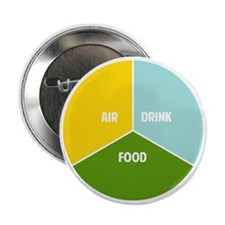 """One-Third Food, Drink, Water 2.25"""" Button"""