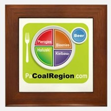 Coal Region Food Groups Framed Tile