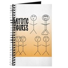 Mitotic Figures Journal