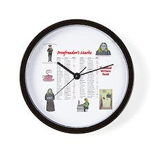 Proofreader's Marks Wall Clock
