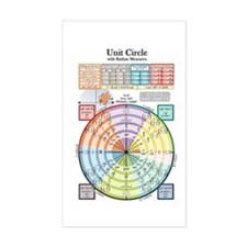 Unit Circle (with Radians) Decal