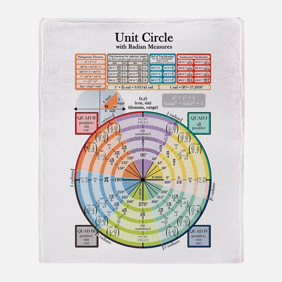 Unit Circle (with Radians) Throw Blanket
