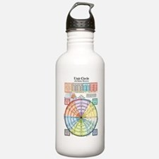 Unit Circle (with Radi Sports Water Bottle