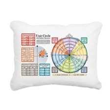 Unit Circle with Radians Rectangular Canvas Pillow