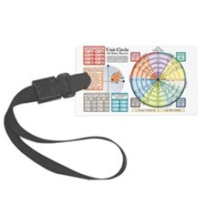 Unit Circle with Radians Luggage Tag