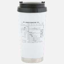 Antibiotics Coverage Ch Stainless Steel Travel Mug