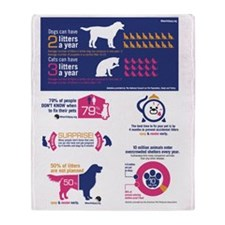 Spay Neuter Infograph Throw Blanket