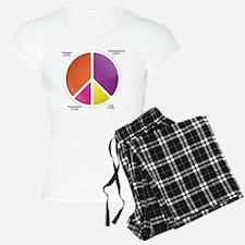Peace Pie Chart Pajamas