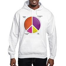 Peace Pie Chart Hoodie