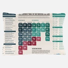 SEL Periodic Table Pillow Case