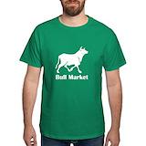 Stock market Tops