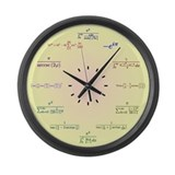 Formula Wall Clocks