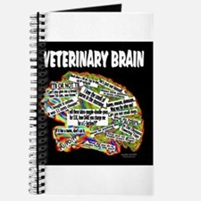 vet brain Journal
